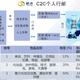 湖南承接香港免稅直郵-香港倉儲圖