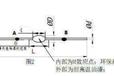 KEYGE銀絲熔斷器,四川RT303-100A銀絲保險絲廠家直銷