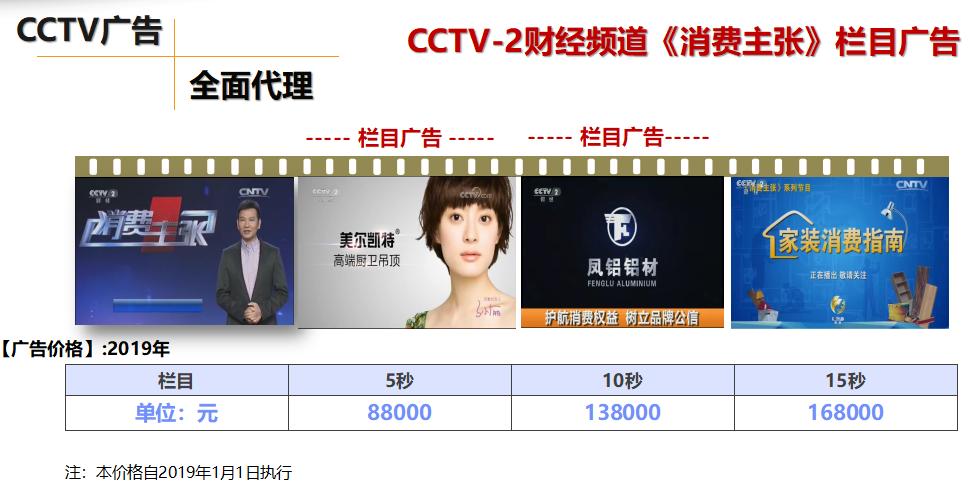 cctv电视贴图素材