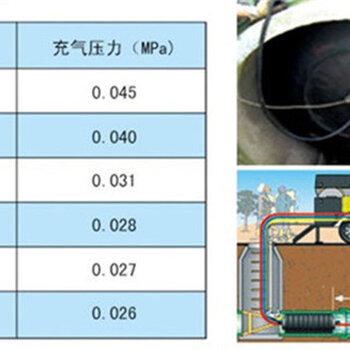 广东广州堵漏气囊DN800管道封堵气囊出厂价格