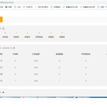 土特产微商分销系统软件开发图片