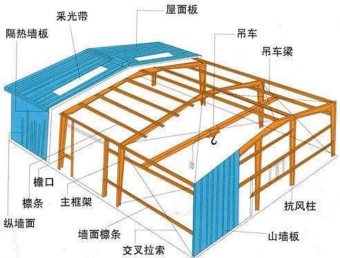 钢结构车间0.jpg