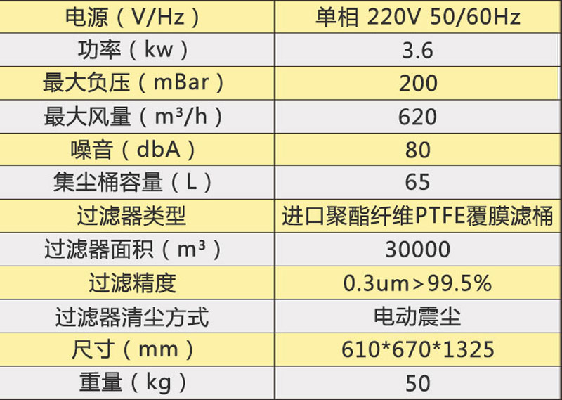 sw303產品參數.jpg