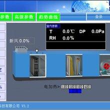 江苏常州钟楼区空调机组恒温恒湿控制系统,空调自控箱图片