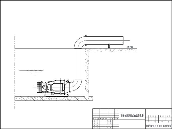 QZB卧式潜水轴流泵供应商_报价_安装说明示例图5