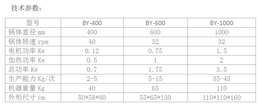 拋光機產品參數  2.jpg