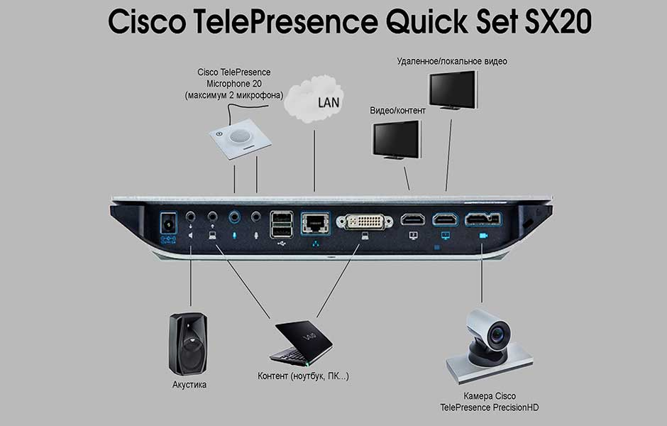 Cisco_TelePresence_Quick_Set_SX20睡诿盄尨砩芞.jpg