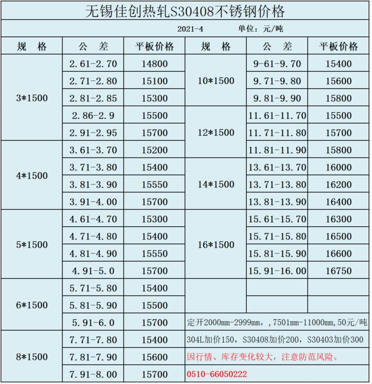 佳創不銹鋼四月價格表供您參考