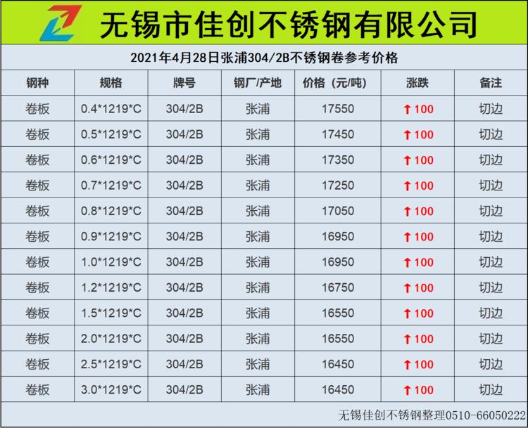 佳創不銹鋼價格表供您參考