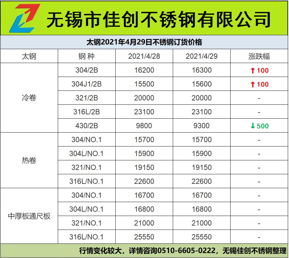 無錫不銹鋼4月底價格表