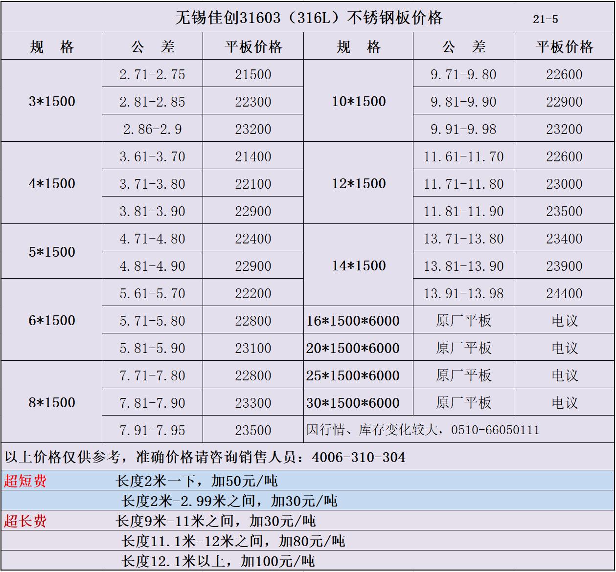 21-5-3熱軋316L價格.png