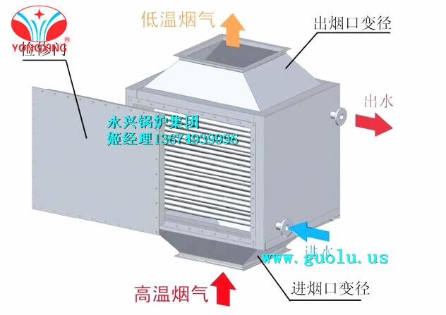 【CWNS1.4MW燃气热水锅炉(冷凝式)】-黄页88网