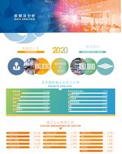 一年一届上海国际广印展2021年23万平米上海广告展会图片