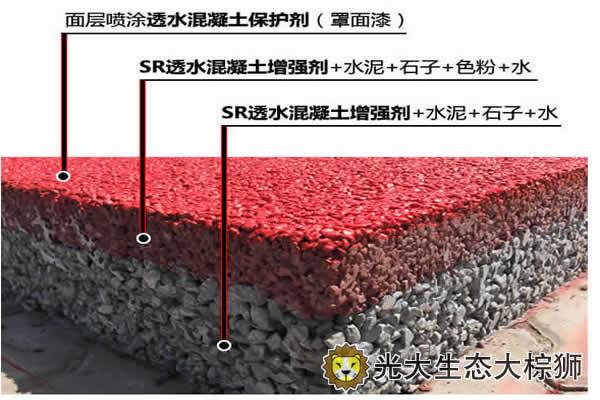 透水混凝土路面结构图
