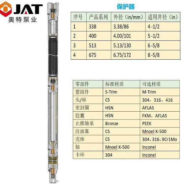 潜油电泵2.jpg