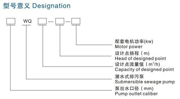 污水泵型号说明.jpg