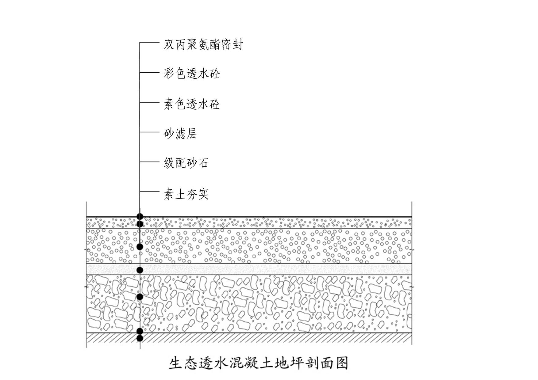 透水结构图.JPG