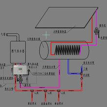 恒尔暖热水循环泵热水循环智控中心有防抱死的作用图片