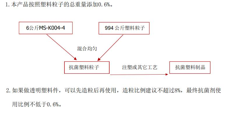 k004-4使用方法.jpg