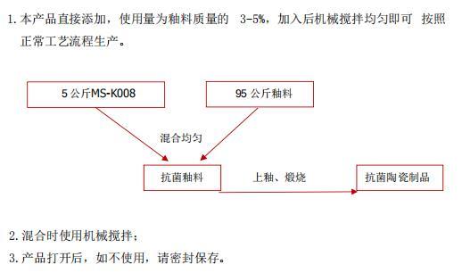 KOO8使用方法.jpg