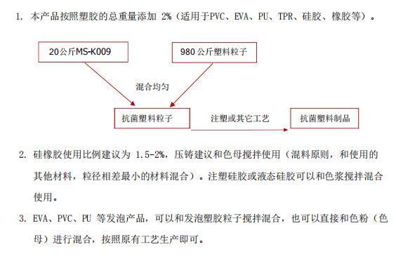 K009使用方法.jpg