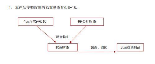 K010使用方法.jpg
