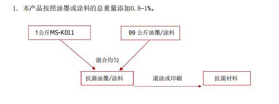 K011使用方法.jpg