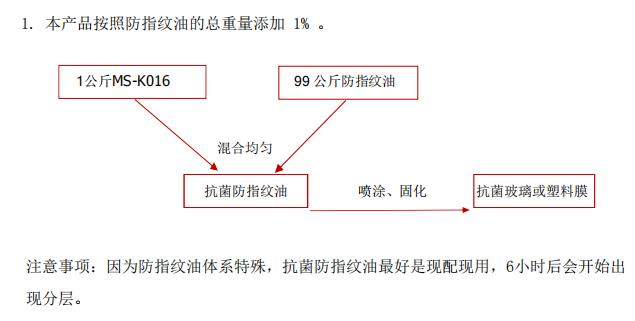 K016使用方法.jpg
