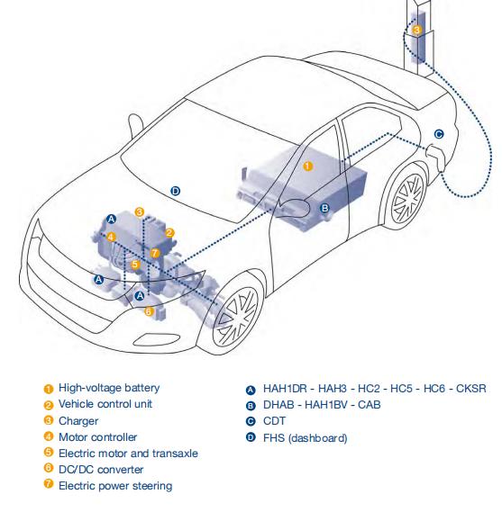 LEM汽车传感器DHAB系列DHABS/143