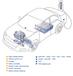 LEM汽車傳感器DHAB系列DHABS/143