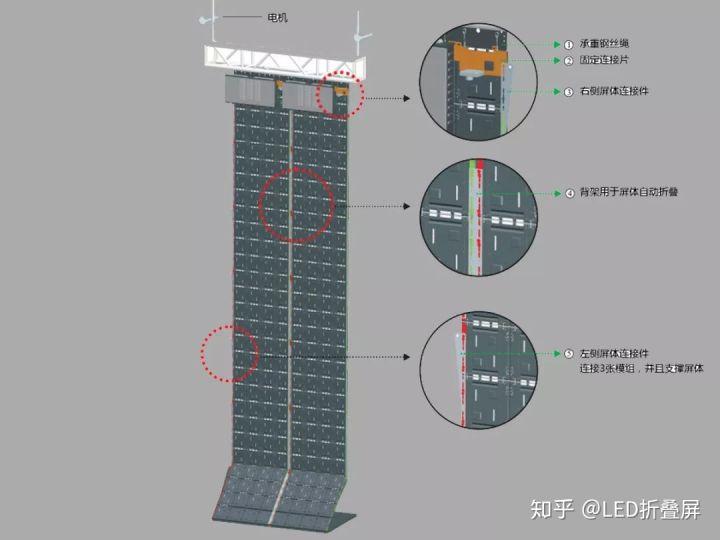 LED折叠屏卷帘屏详解内部结构介绍