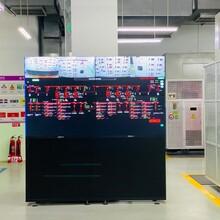 易電務-項目案例北京建工動力配電智能運維圖片
