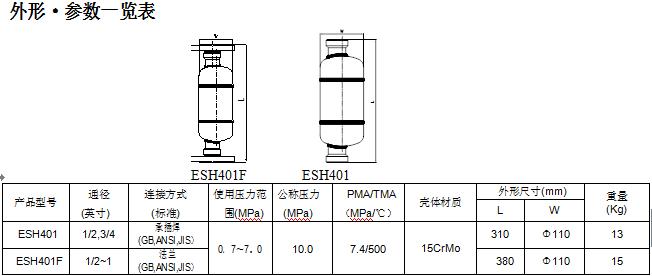 ESH401.png