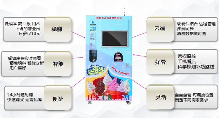 智能无人冰淇淋机 (9).jpg