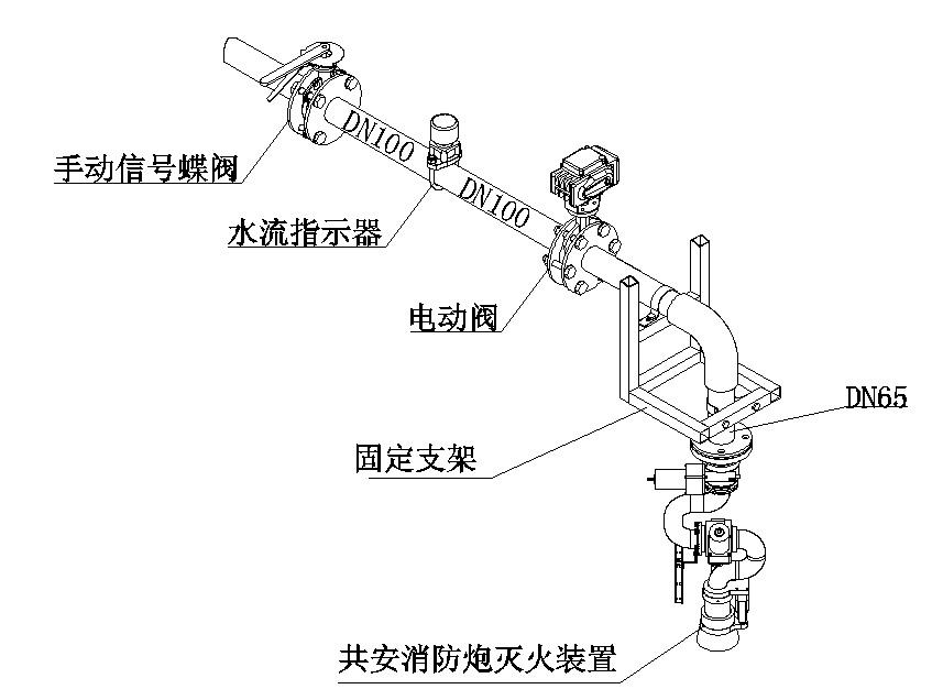 共安自动消防水炮安装示意图.jpg