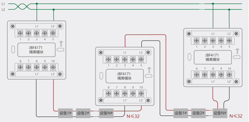 北大青鸟JBF-4171隔离模块隔离器 一、JBF4171隔离模块介绍   可实现回路总线短路自动隔离功能,避免局部线路短路造成回路整体瘫痪。   通过指示灯显示短路隔离、正常等工作状态,方便直观。   可采用环形或树状分支两种总线短路保护形式。   插拔式结构,易于施工、维护。 二、JBF4171隔离模块参数   工作电压:DC16-30V控制器提供,调制型   工作温度:-10~+40   贮存温度:-20~+50   相对湿度:95%(402)   动作电流:200mA(24V)