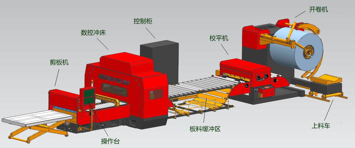 【自动v黄页生产线】_黄页88网易拉罐斯特林真空发动机设计图图片