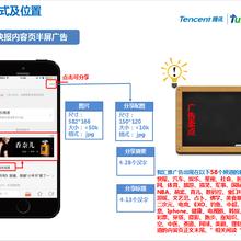 腾讯智汇推-腾讯新闻客户端-天天快报推广