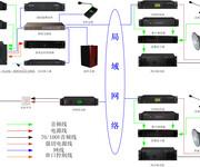 ITC校园IP网络广播系统报价ITC大型中学小学大学IP网络广播系统设备方案价格报价图片