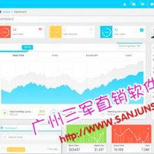 股票结算系统直销自动化营销系统php直销双轨制系统