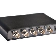 SDI1分4分配器,SDI延长功能最长支持400米,工业级电源设计图片