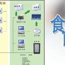 长沙餐饮软件公司收银管理软件单选品牌(让管理从此简单)图片