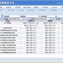环球软件学校财务管理软件财务部门的好利器