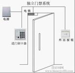 上海徐汇区安装玻璃门电子锁公司安装密码门禁锁公司图片