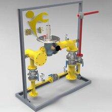 鹤壁燃气计量柜润丰制造质量高