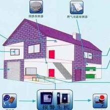 家庭智能安防系统中监控的存储方式有哪些?