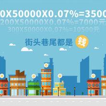 二维码支付发展史与在街上收银的完美融合