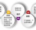 沧州视频会议系统软件的优势