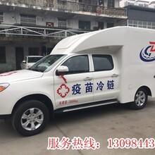 从越野性能谈江淮皮卡冷藏车的优势图片