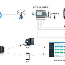 四川智慧用电智慧能源智能仪表电气火灾监控系统招商代理和远智能